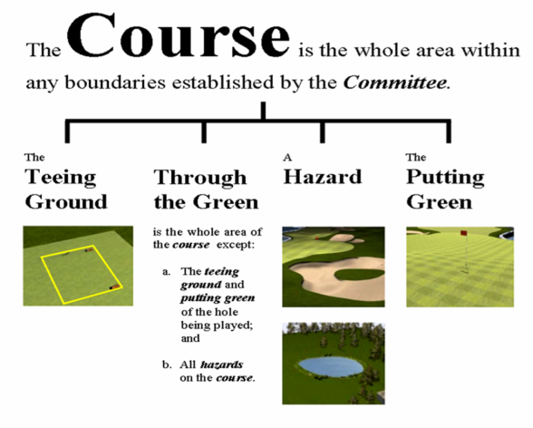 rules-of-golf-notes_html_3debb6f2